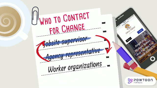 Who to Contact for Change Animation